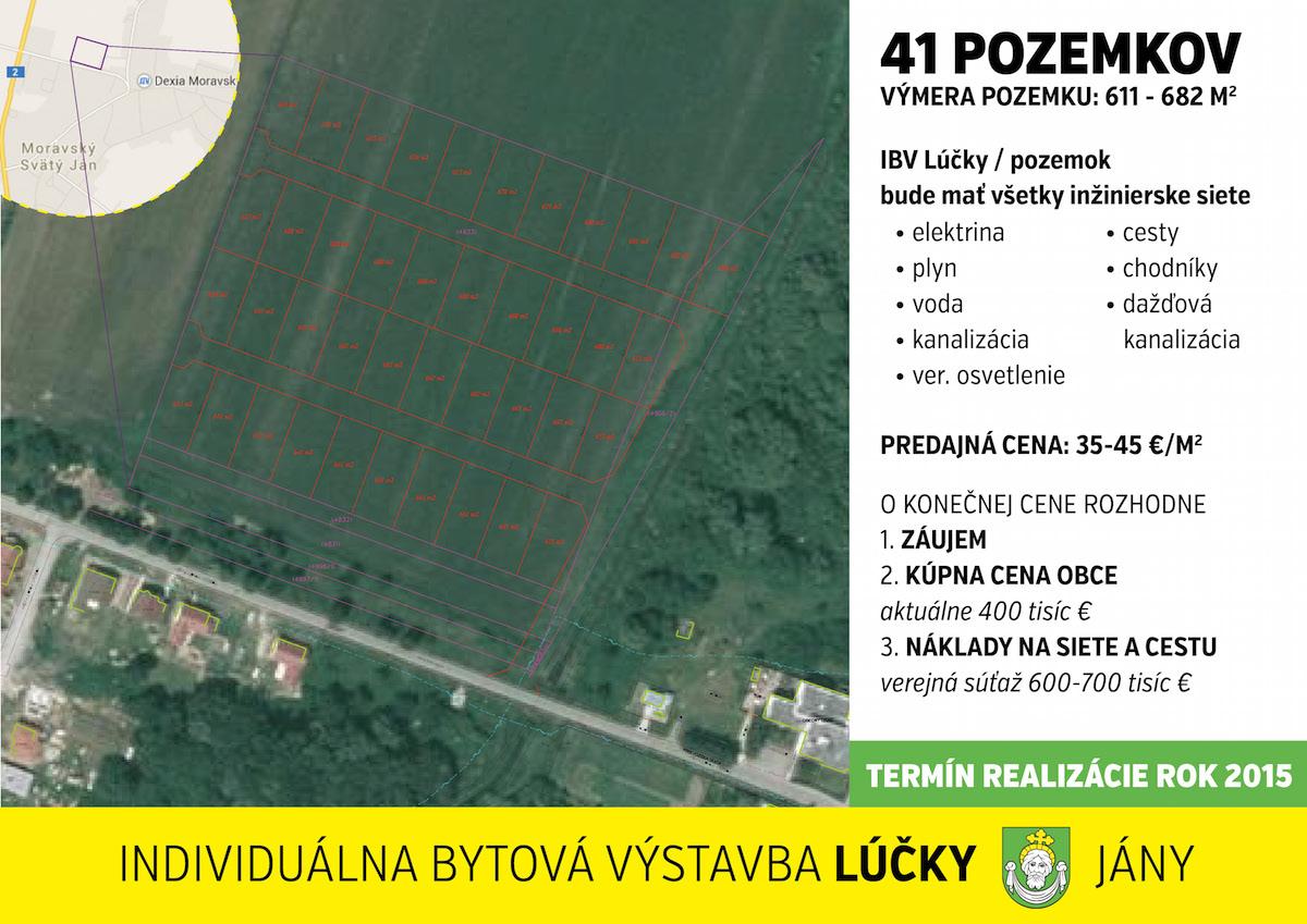 IBV_lucky_prezentacia